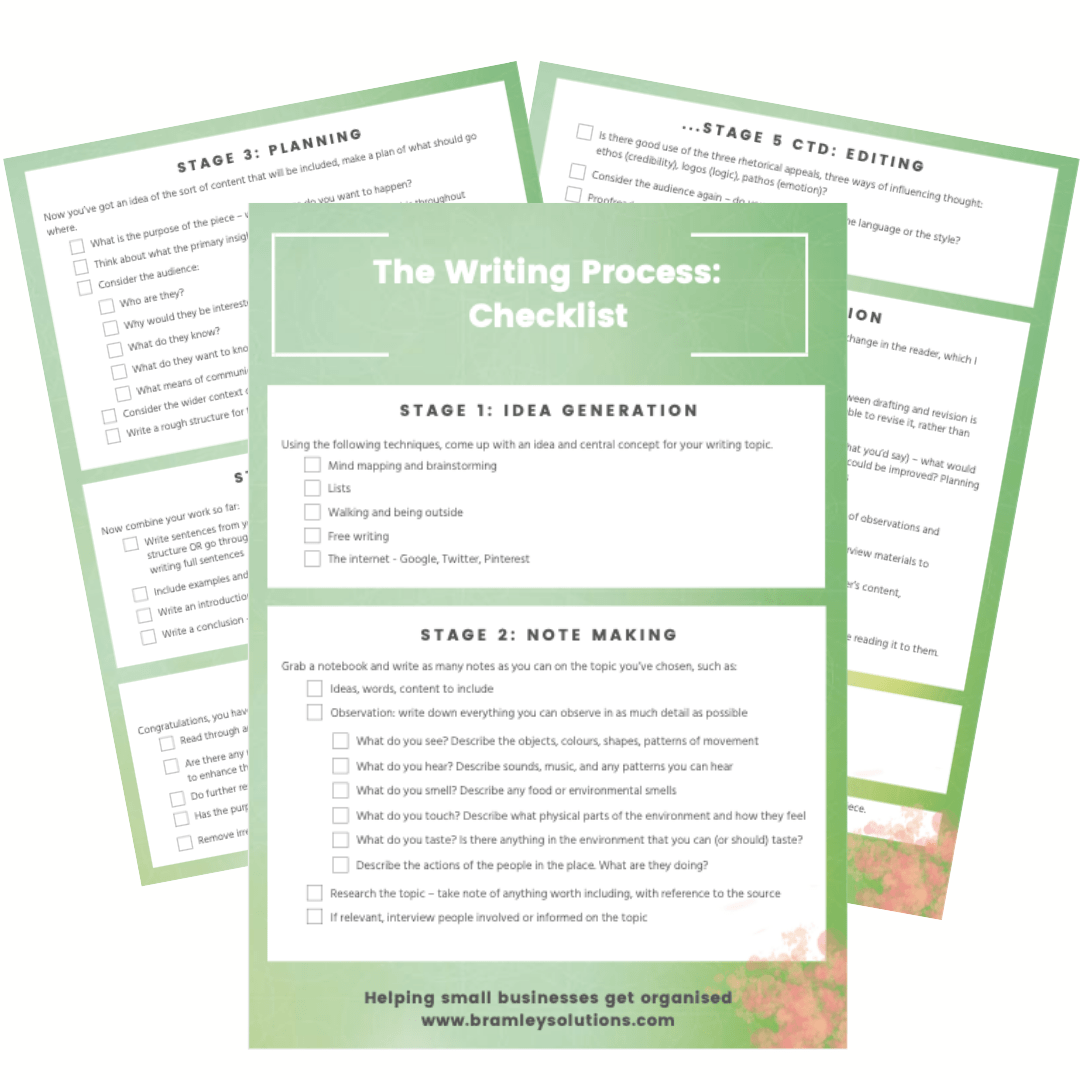 preview pages of the writing process for non-writers